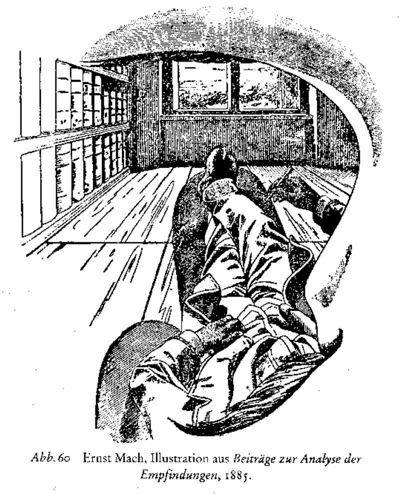 Ernst Mach, Visual Field; looking through Mach's left eye at his own body stretched out in his studio; limited by the curvature of the eye socket, one sees his nose and beard.